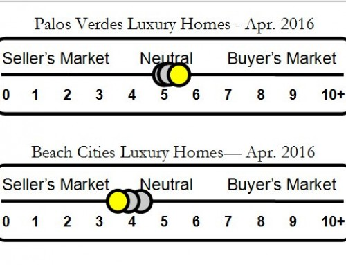 Hermosa Beach Luxury Home Listings and Sales Update–April 2016