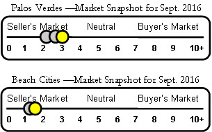 September General Market Slider