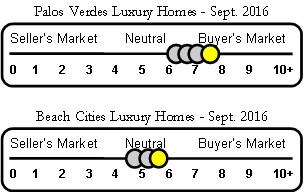 September Luxury Slider